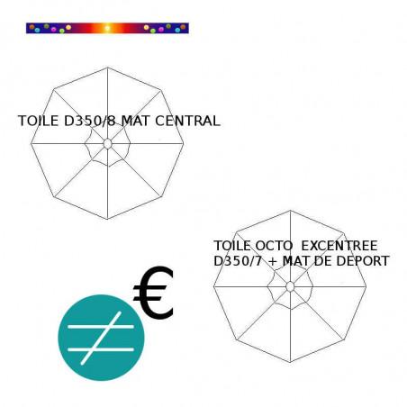 DIFFERENCE DE PRIX ENTRE TOILE pour PARASOL 350/8 CENTRE ET 350/8 EXCENTRE MODELE BISCARROSSE