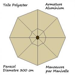 Parasol Lacanau rond (octogonal) Diamètre 300 cm en Aluminium à manœuvre par manivelle toile couleur Sable Greige : descriptif