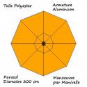Parasol Lacanau rond (octogonal) Diamètre 300 cm en Aluminium à manœuvre par manivelle toile couleur Orange : descriptif