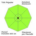 Parasol Lacanau rond (octogonal) Diamètre 300 cm en Aluminium à manœuvre par manivelle toile couleur Vert Lime : descriptif