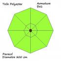 Parasol Lacanau Vert Lime 300 cm Bois : descriptif