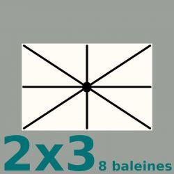 Toile de remplacement pour parasol rectangle 2x3 Blanc Cassé  : position des 6 baleines