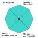 Parasol Lacanau rond (octogonal) Diamètre 300 cm Aluminium à manœuvre par manivelle toile Bleu Turquoise : descriptif