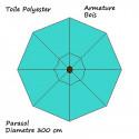 Parasol Lacanau Bleu Turquoise 300 cm Bois : descriptif